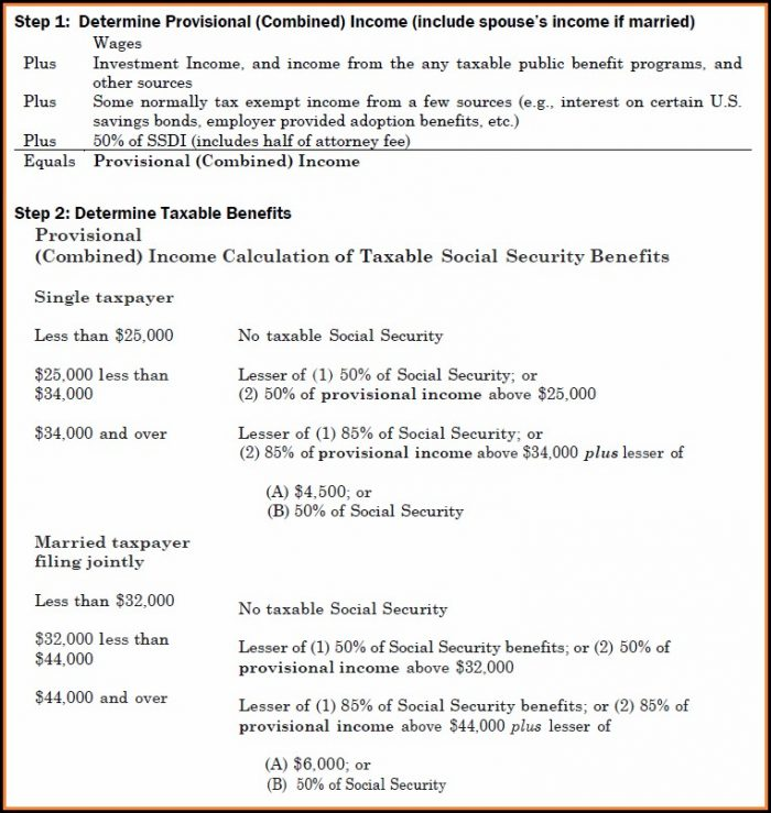 Ss Disability Tax Forms