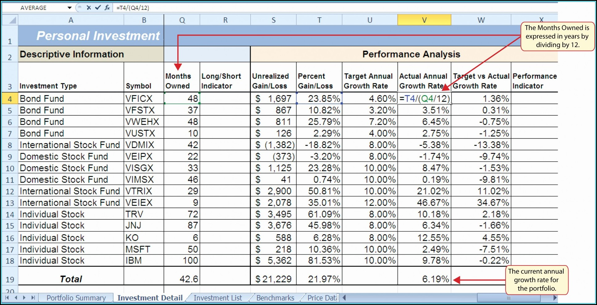 Stock Portfolio Analysis Excel Template