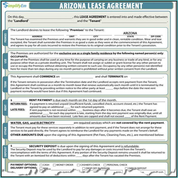 Arizona Landlord Tenant Act Forms