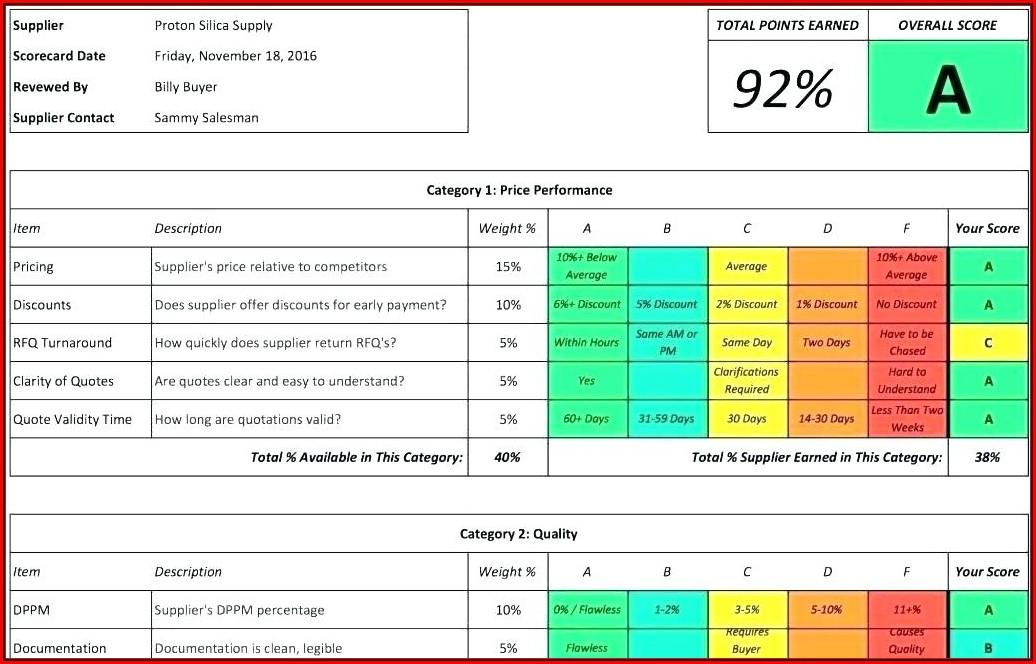 Balance Scorecard Template Excel