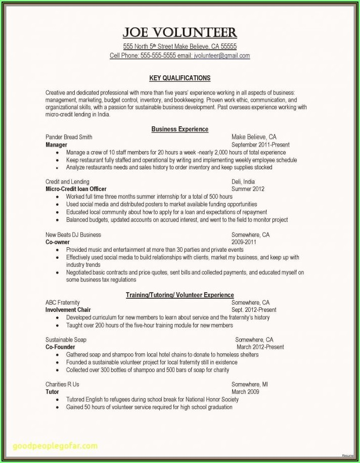 Free Nursing Resume Examples 2017