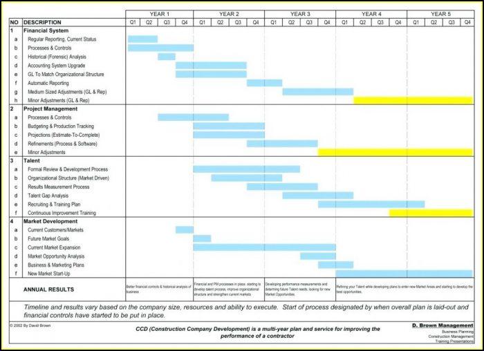 Free Restaurant Schedule Template Excel