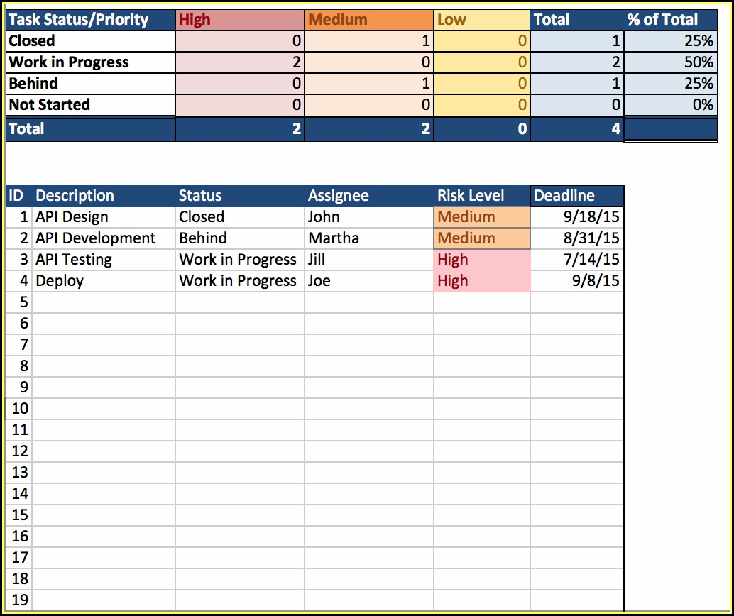 Project List Template Excel Free Download