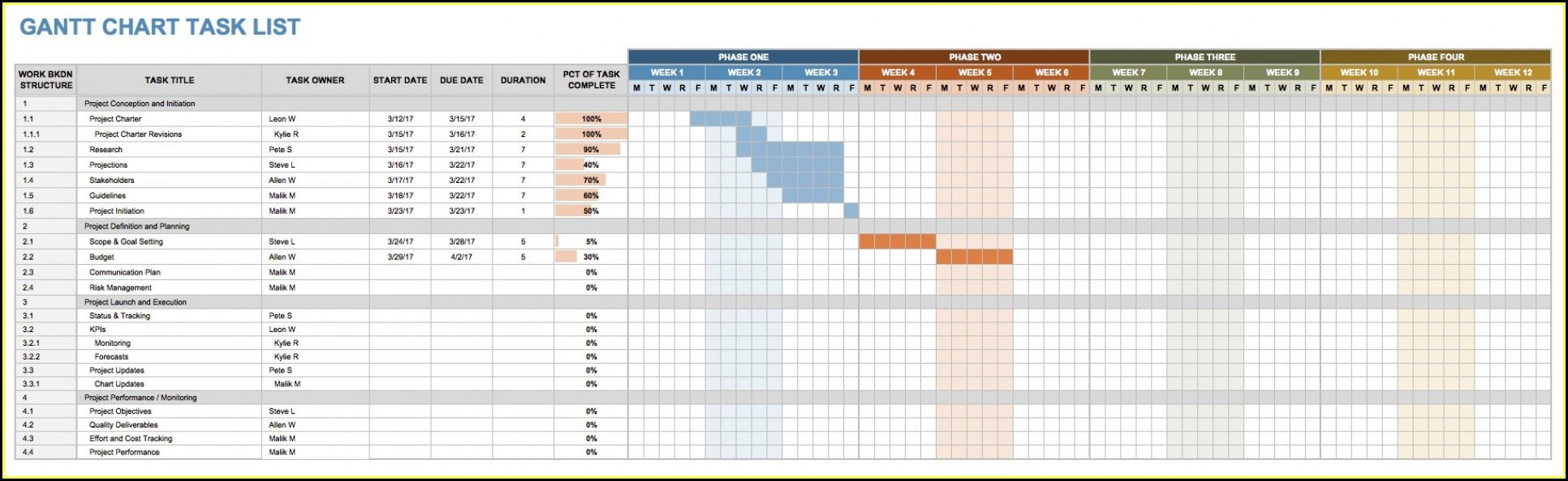 Project Task List Template Excel Free