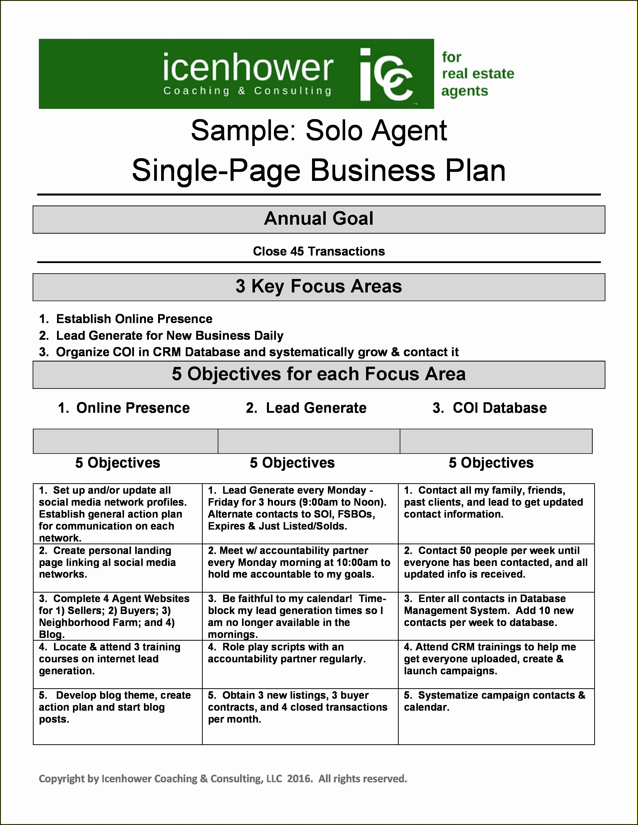 Property Management Company Business Plan Templates