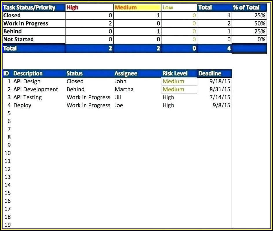 Resource Planning Excel Template Free