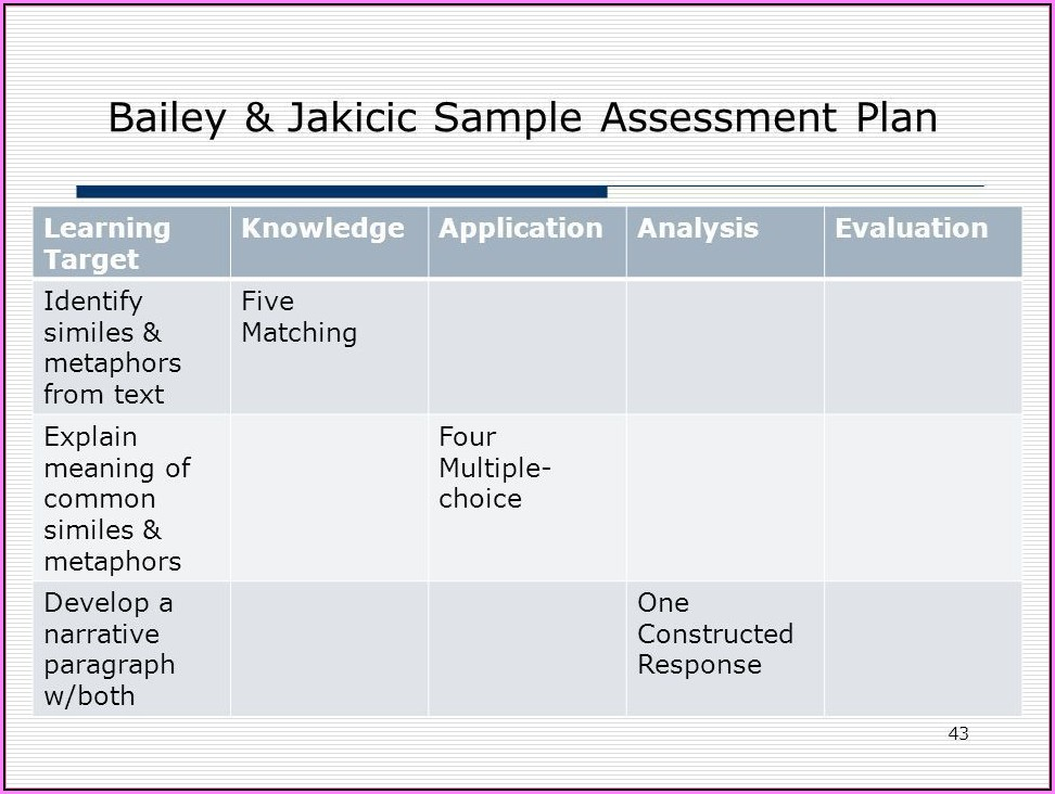 Cyber Security Risk Assessment Example