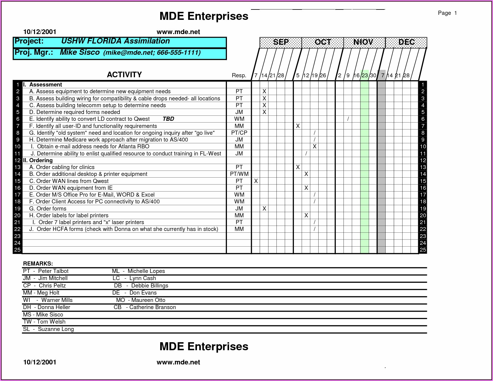 Daily Sales Call Report Template In Excel