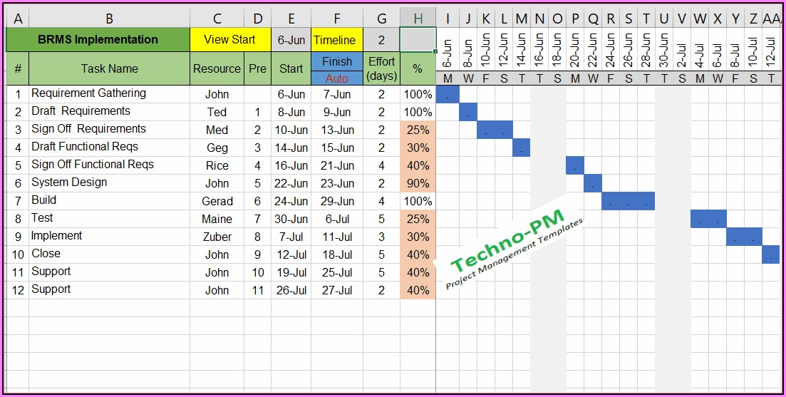 Free Gantt Chart Excel 2007 Template Download