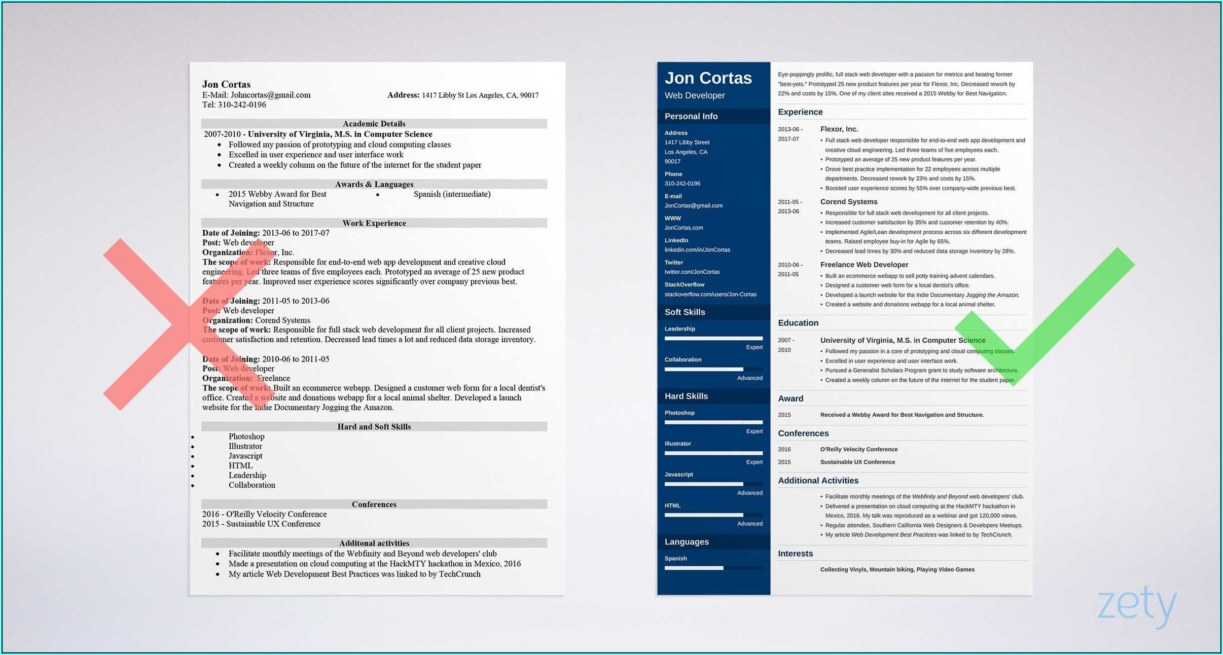 Free Templates For Creating A Resume