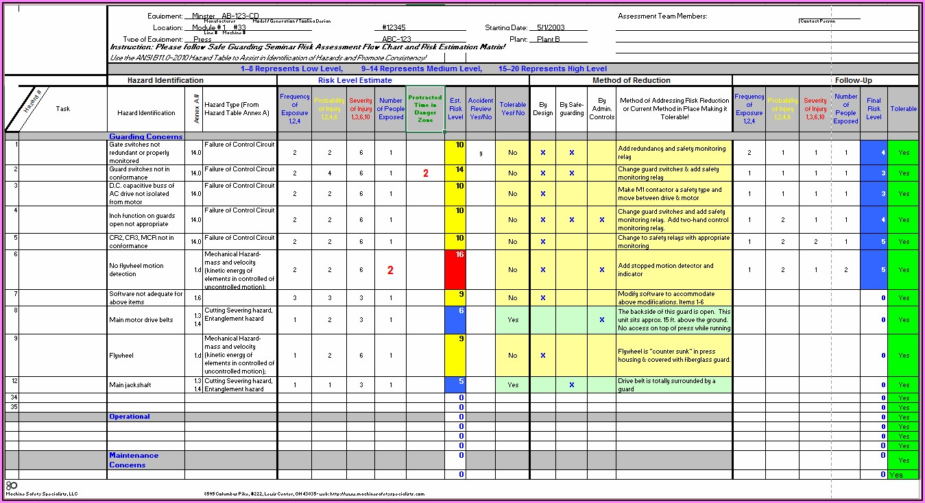 Hipaa Risk Assessment Template Excel