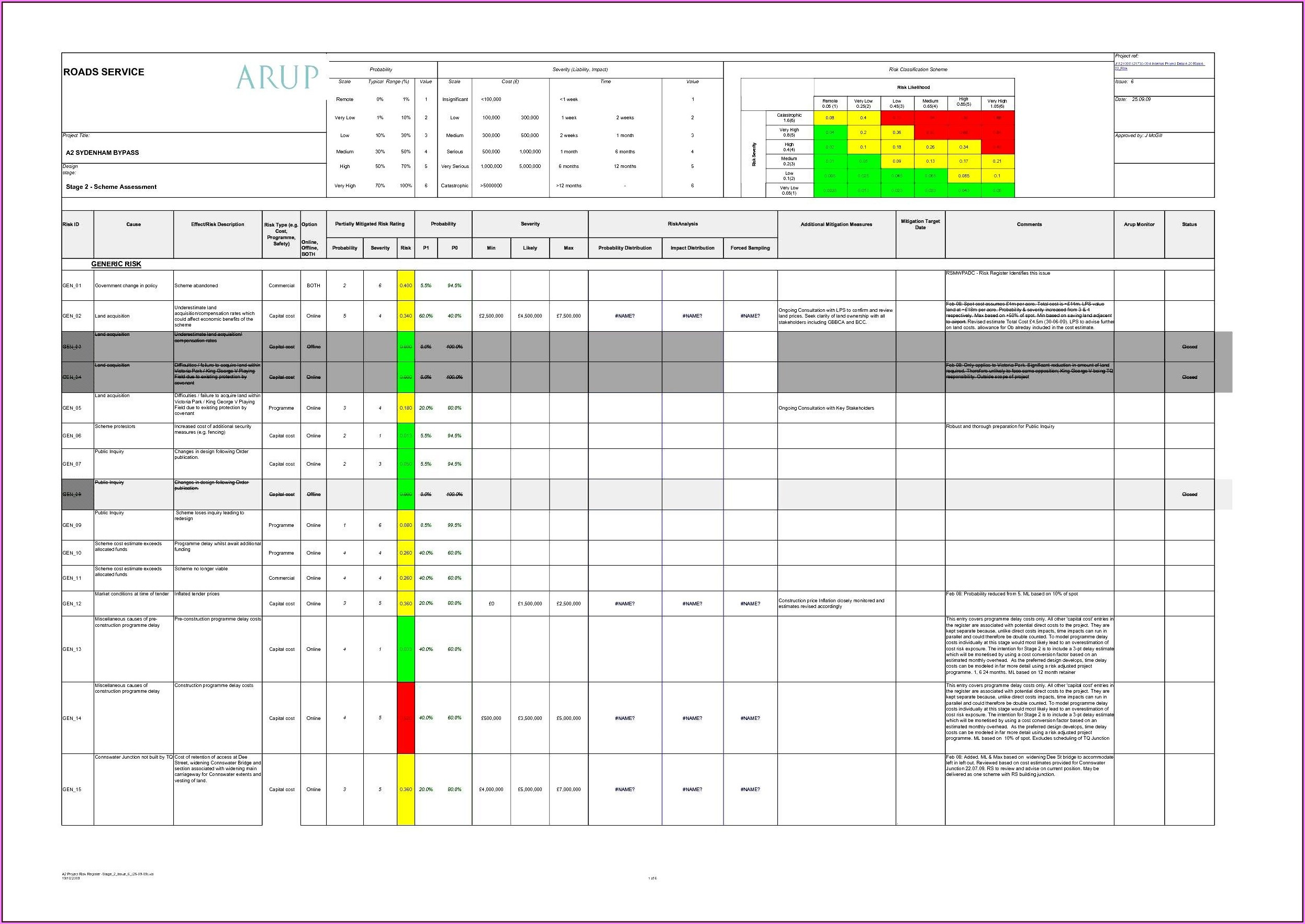 Hipaa Risk Assessment Template Xls