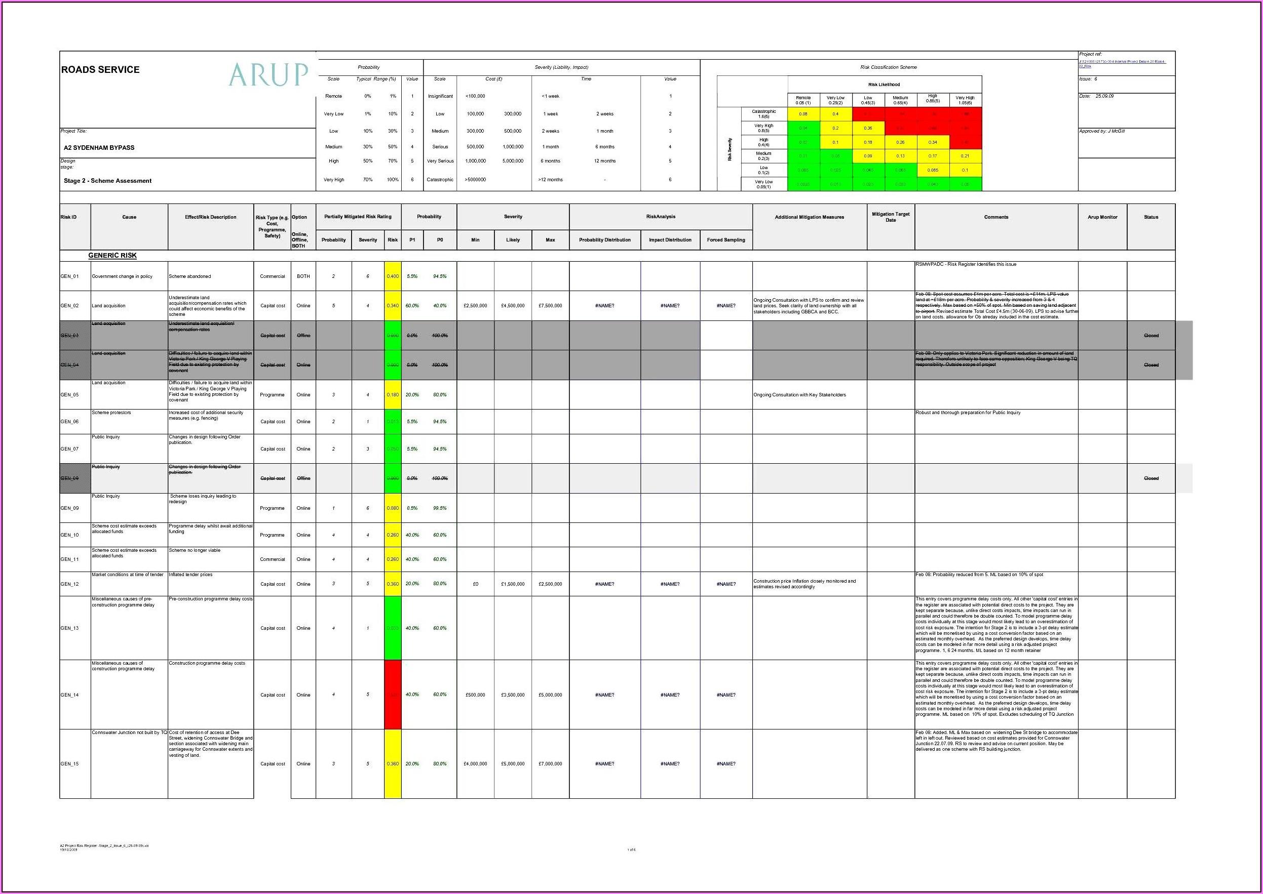 Hipaa Risk Assessment Template Xls