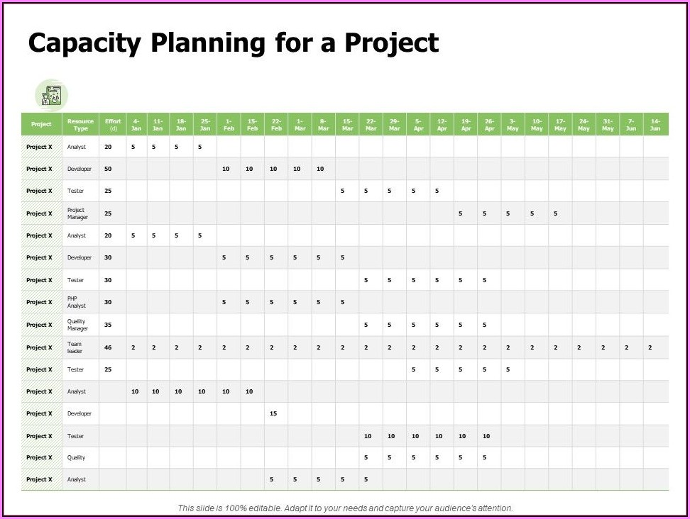 Human Resource Planning Template Excel