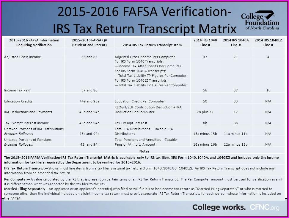 Irs 2014 Tax Form 1040ez