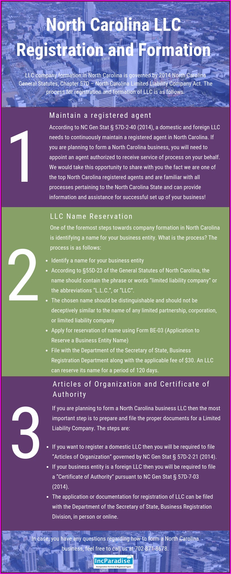 Llc Formation In North Carolina
