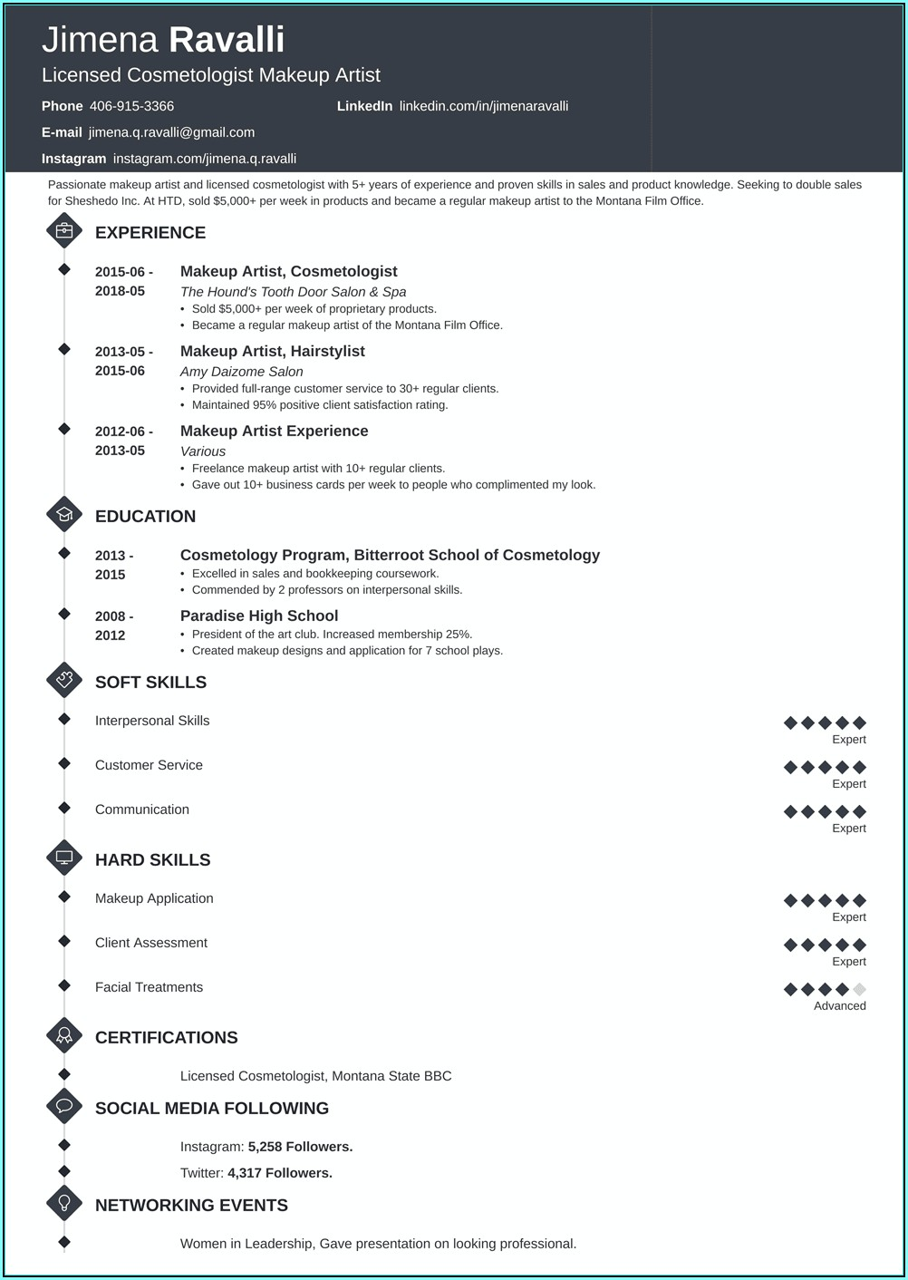 Makeup Artist Resume Templates Free