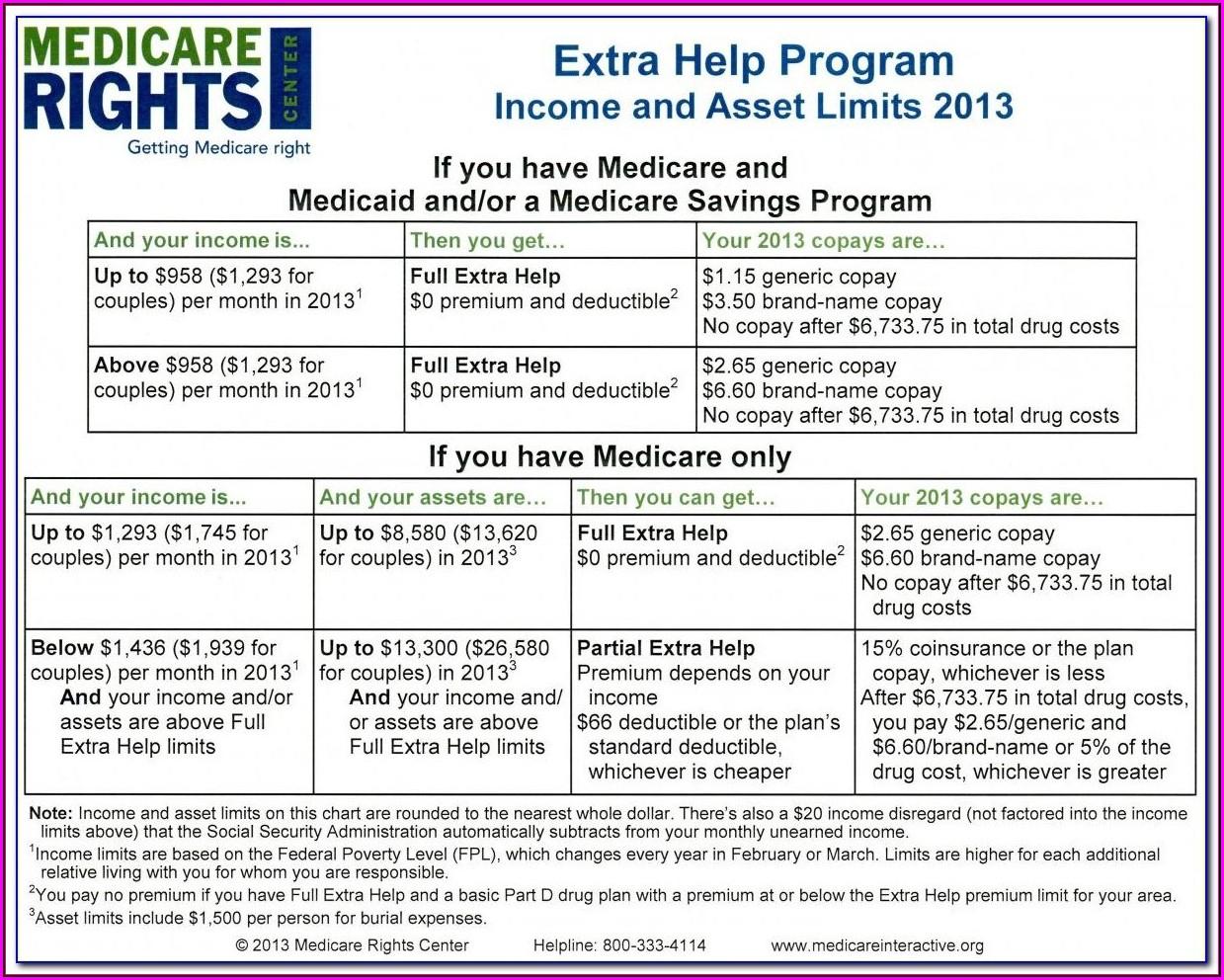 Medicare Qmb Form