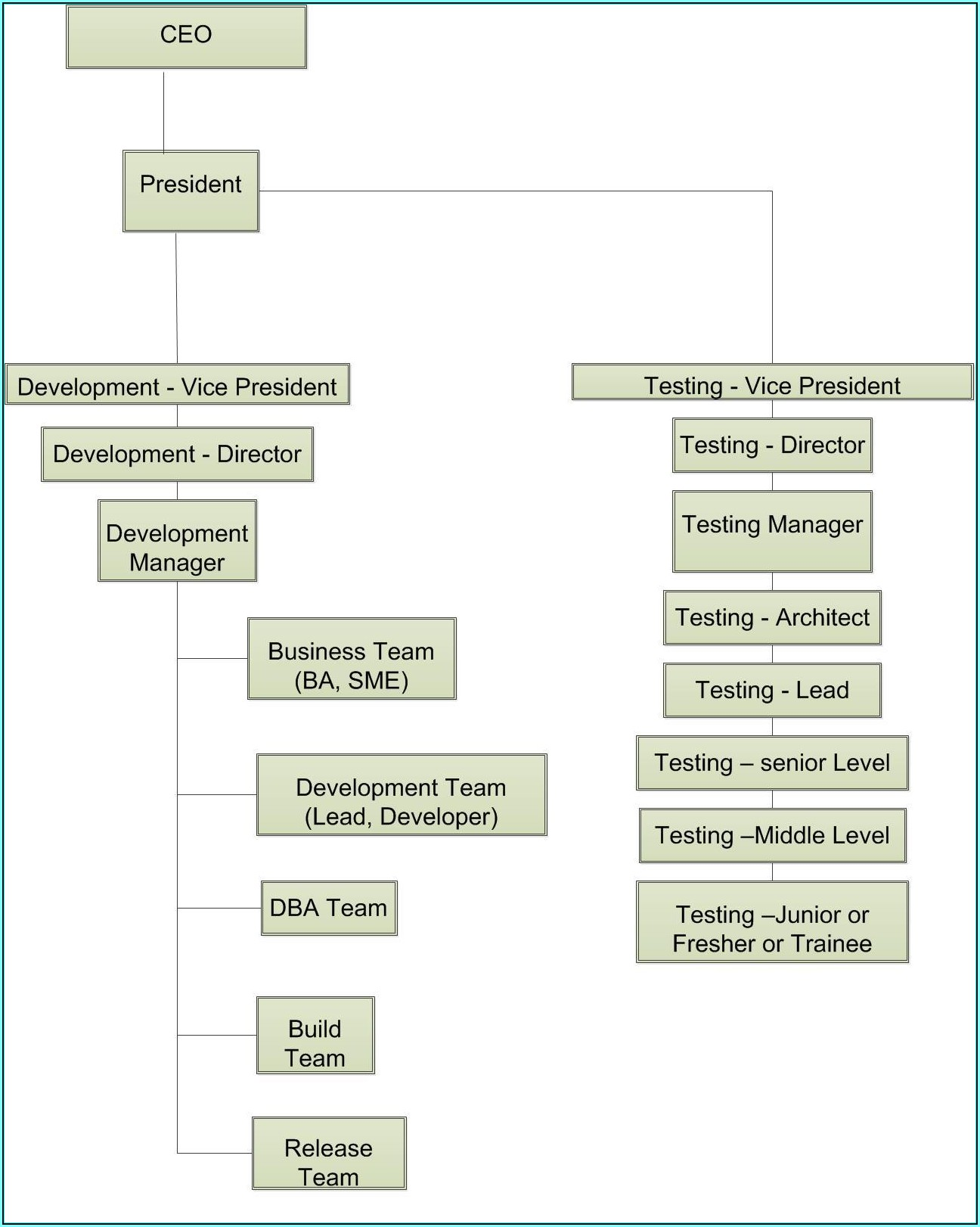 Mobile Testing Resume Samples