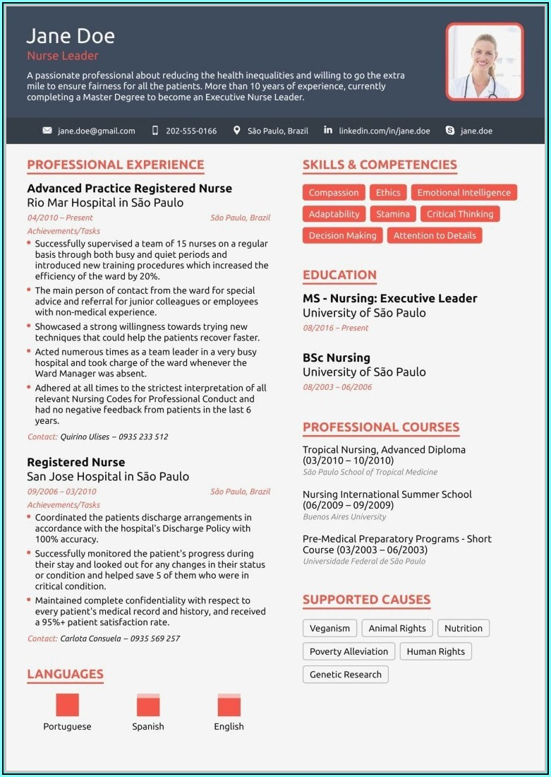 Nursing Cv Format Free Download