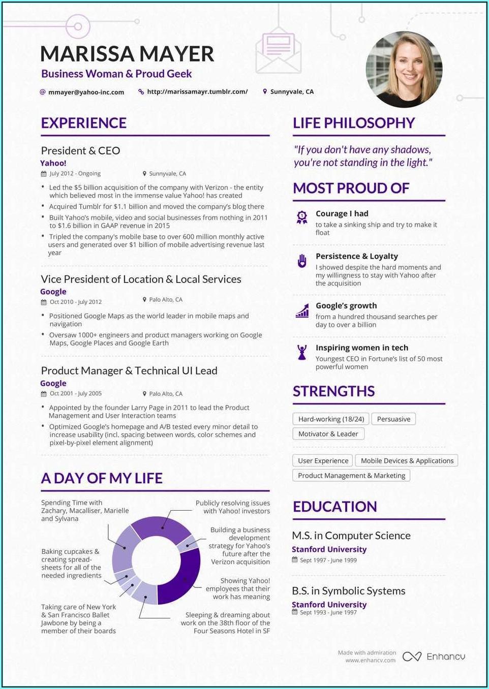 Online Resume Making Free