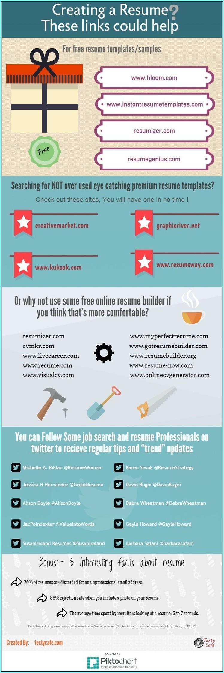 Professional Resume Services In Orlando Florida