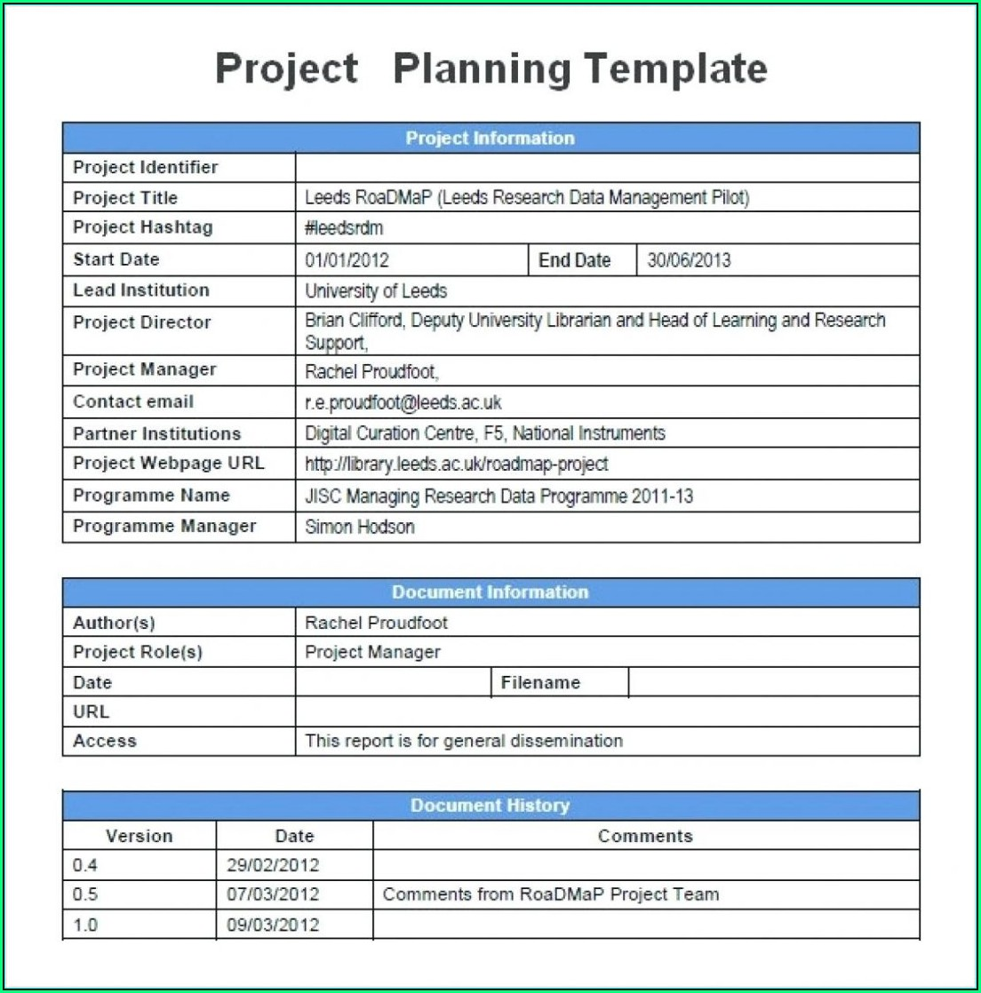 Project Management Plan Powerpoint Template