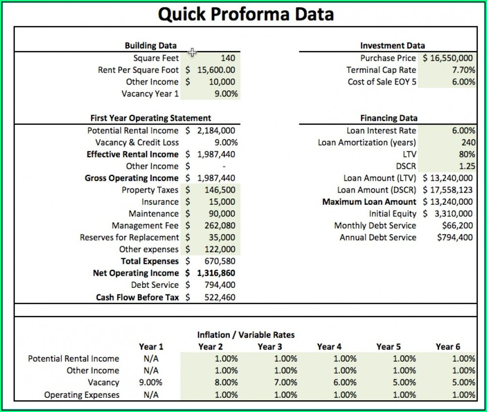 Real Estate Proforma Template Excel