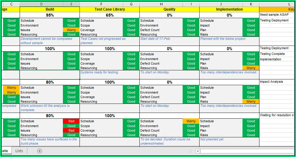 Resource Planning Excel Template For Multiple Projects