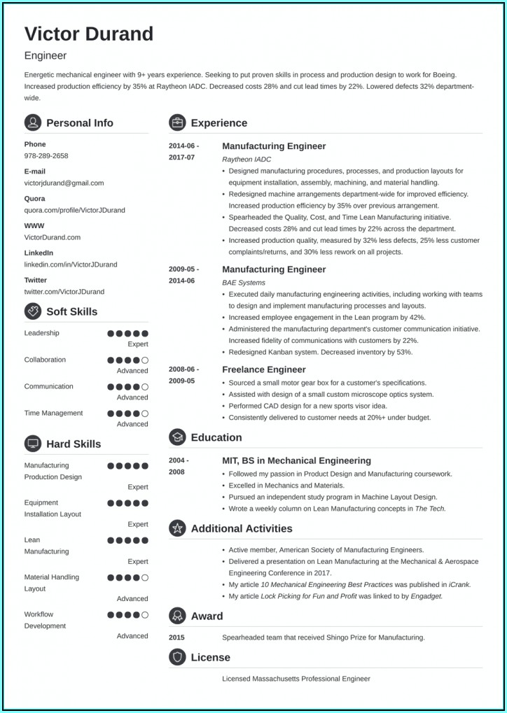Resume Template Software Engineer Latex