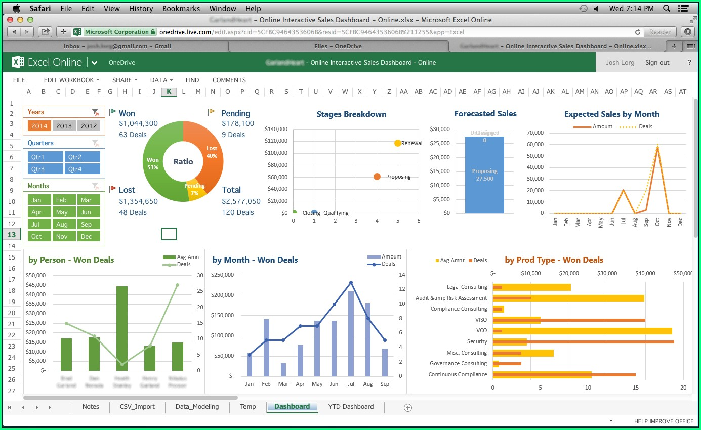 Sales Kpi Dashboard Excel Template