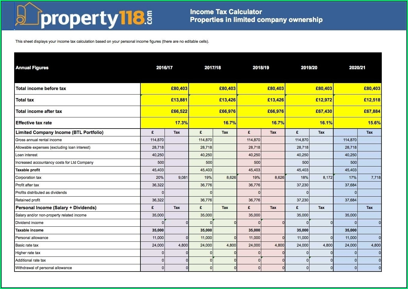 Vacation Rental Property Spreadsheet Template