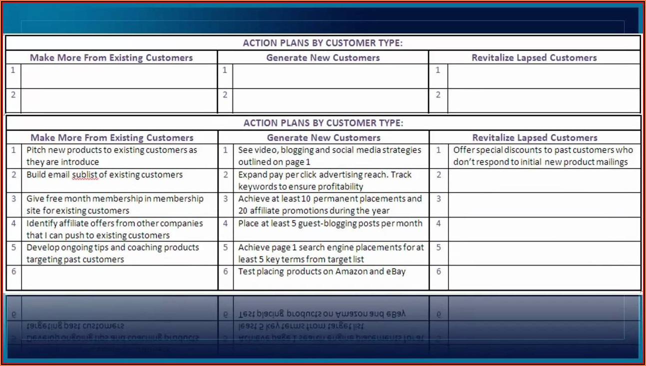 5 Year Strategic Business Plan Template Excel