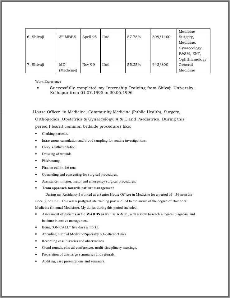 Best Doctor Resume Template
