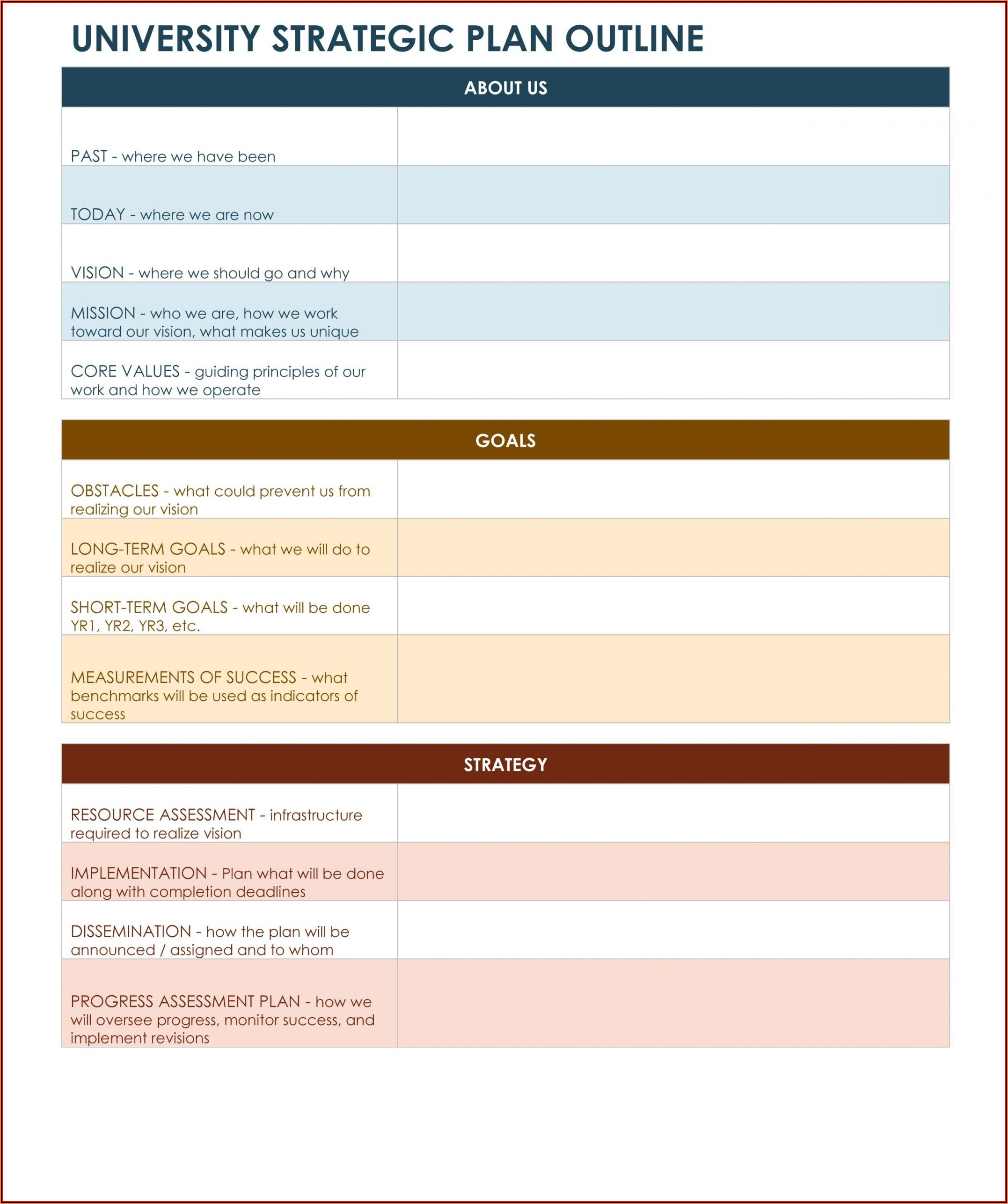 Blank Business Plan Template Uk