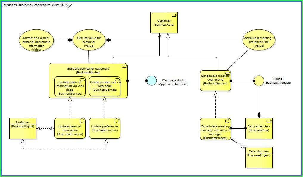 Business Intelligence Architect Resume Sample