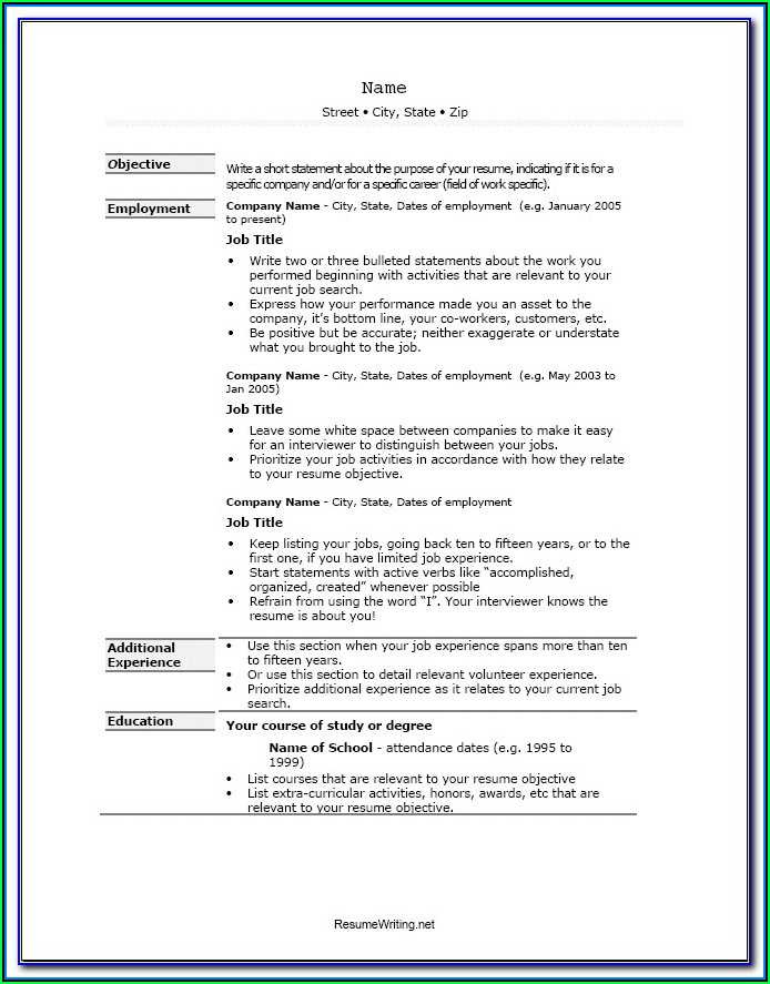 Format Of Resume Writing