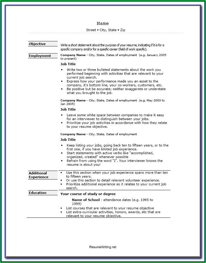 Format Of Resume Writing