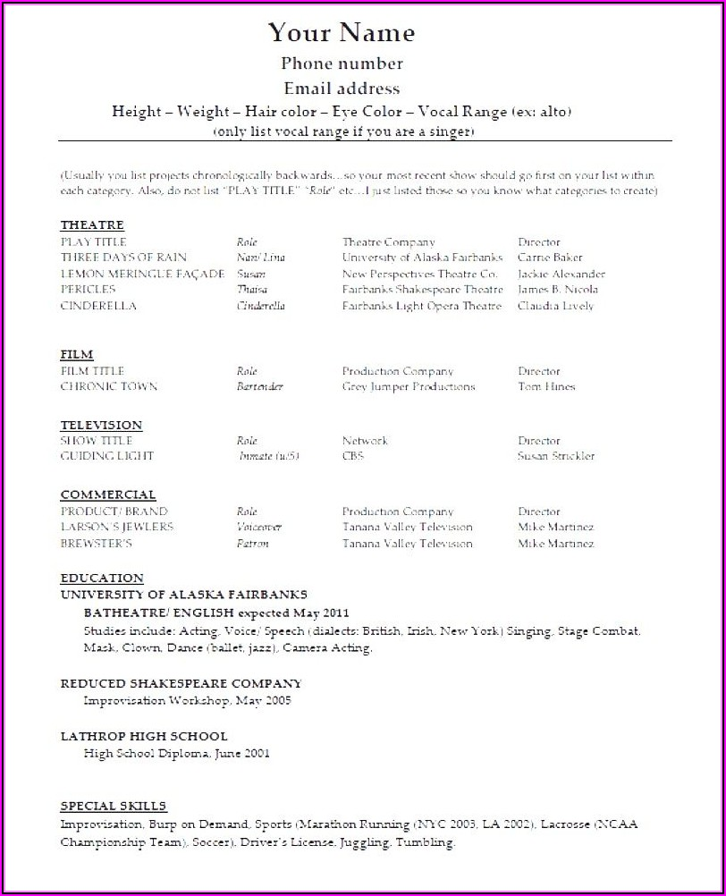 Free Resume Templates Australia Download