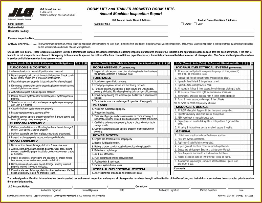 Man Lift Annual Inspection Form