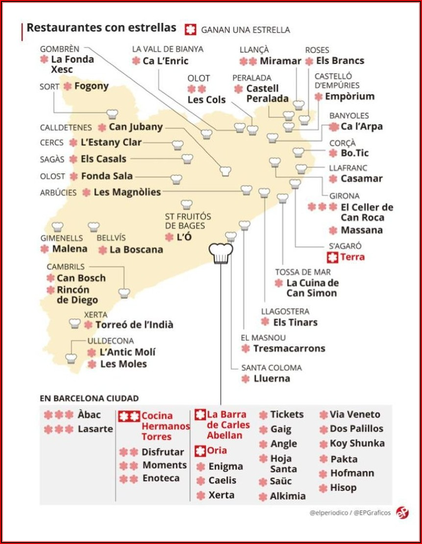 Michelin Stars Spain Map