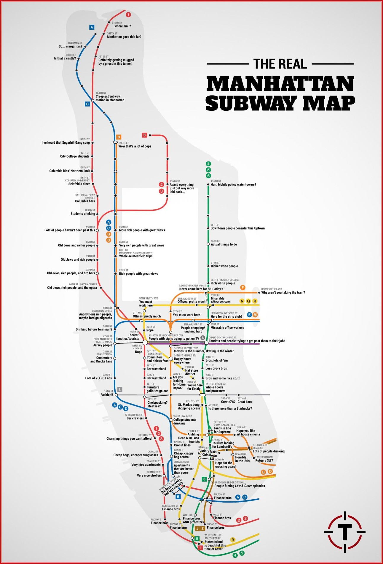 Subway Map Manhattan Nyc