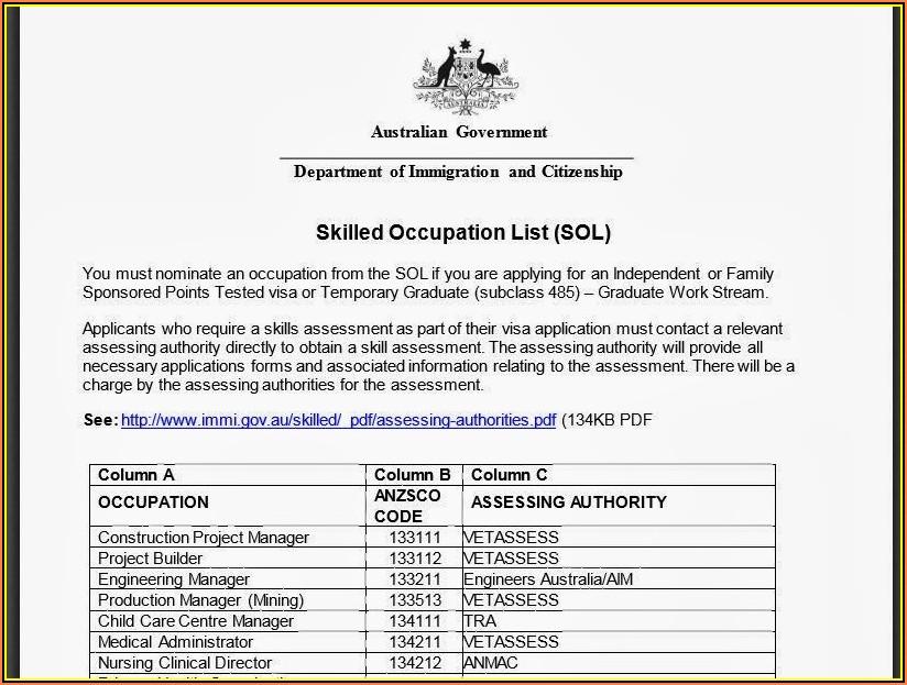 Vetassess Skill Assessment Application Form