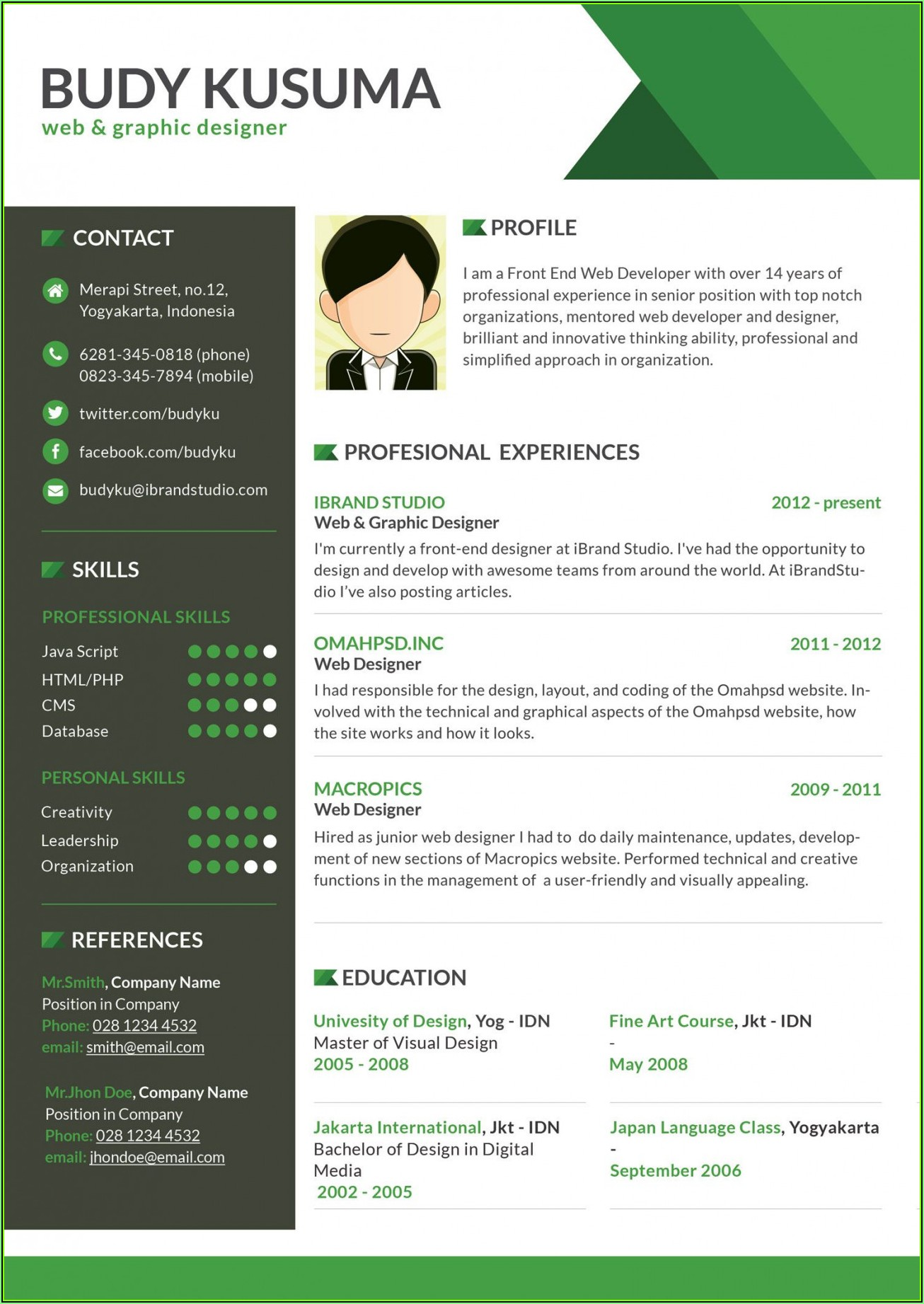Top 10 Resume Builder
