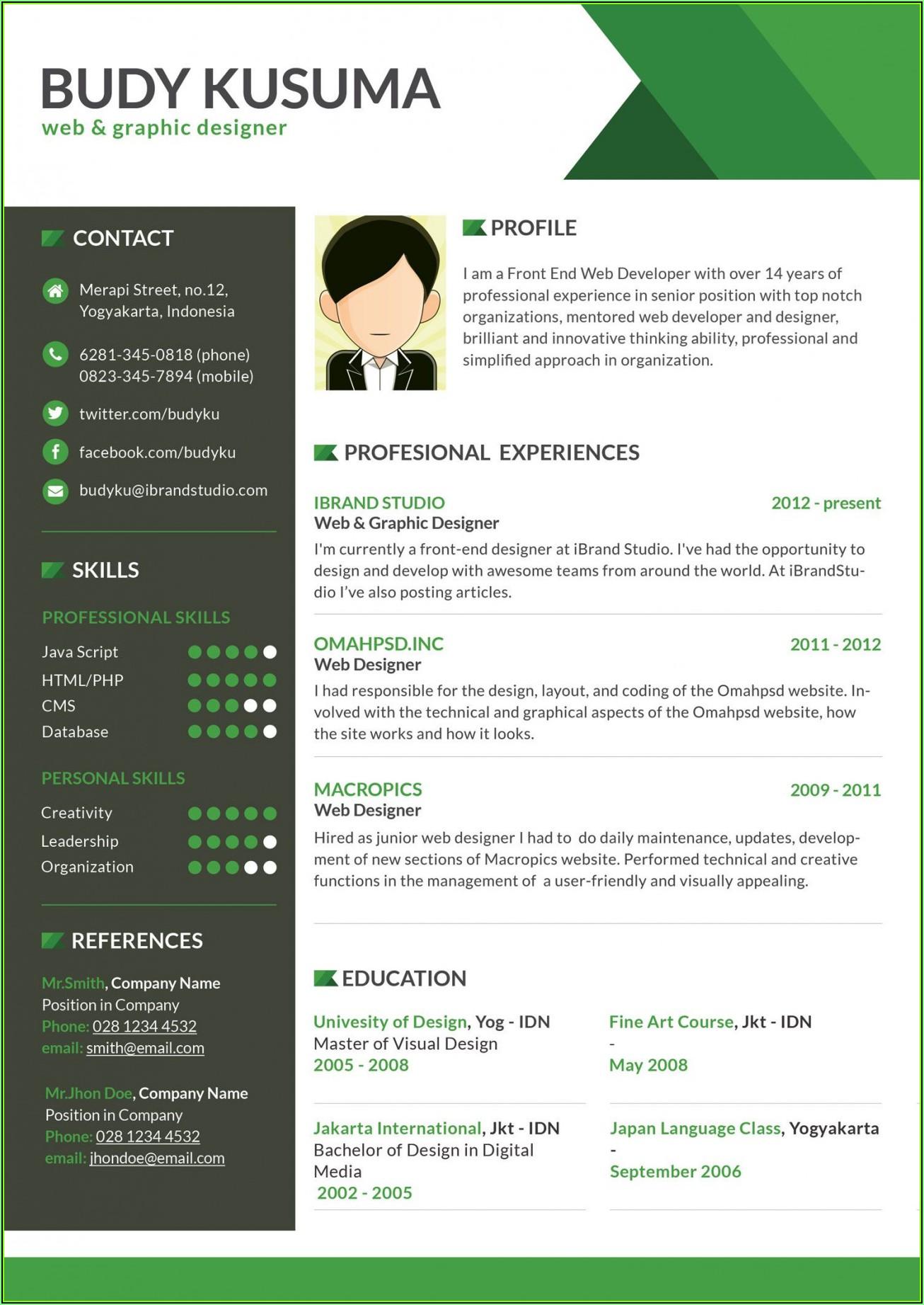 Top 10 Resume Builder
