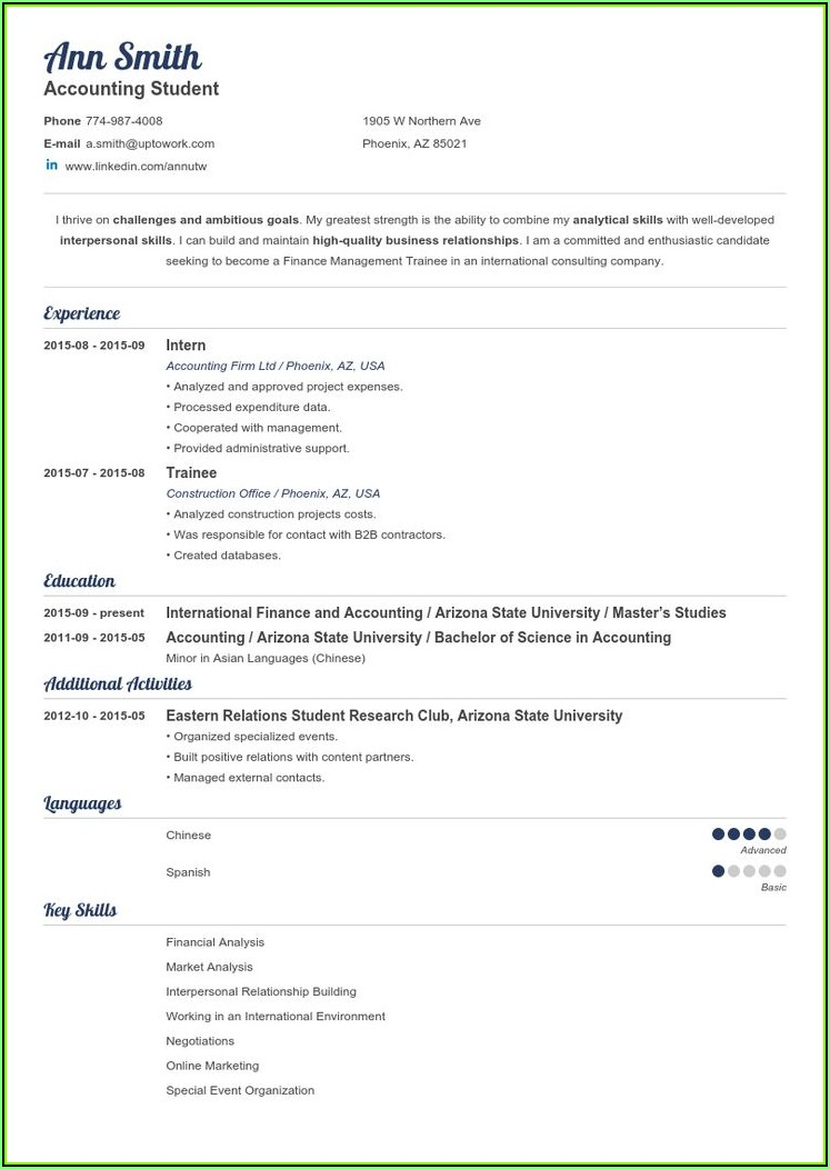 Top Rated Resume Builder Online