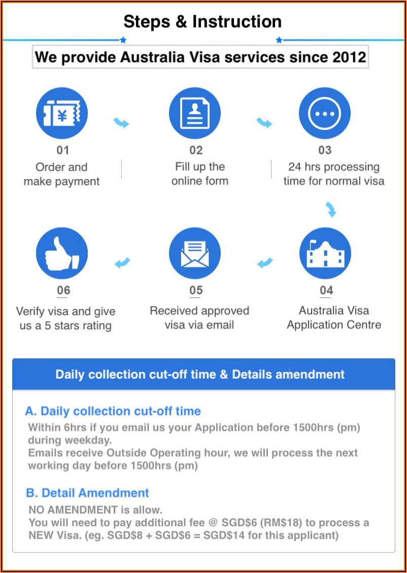 Australian Visa Application Form Online