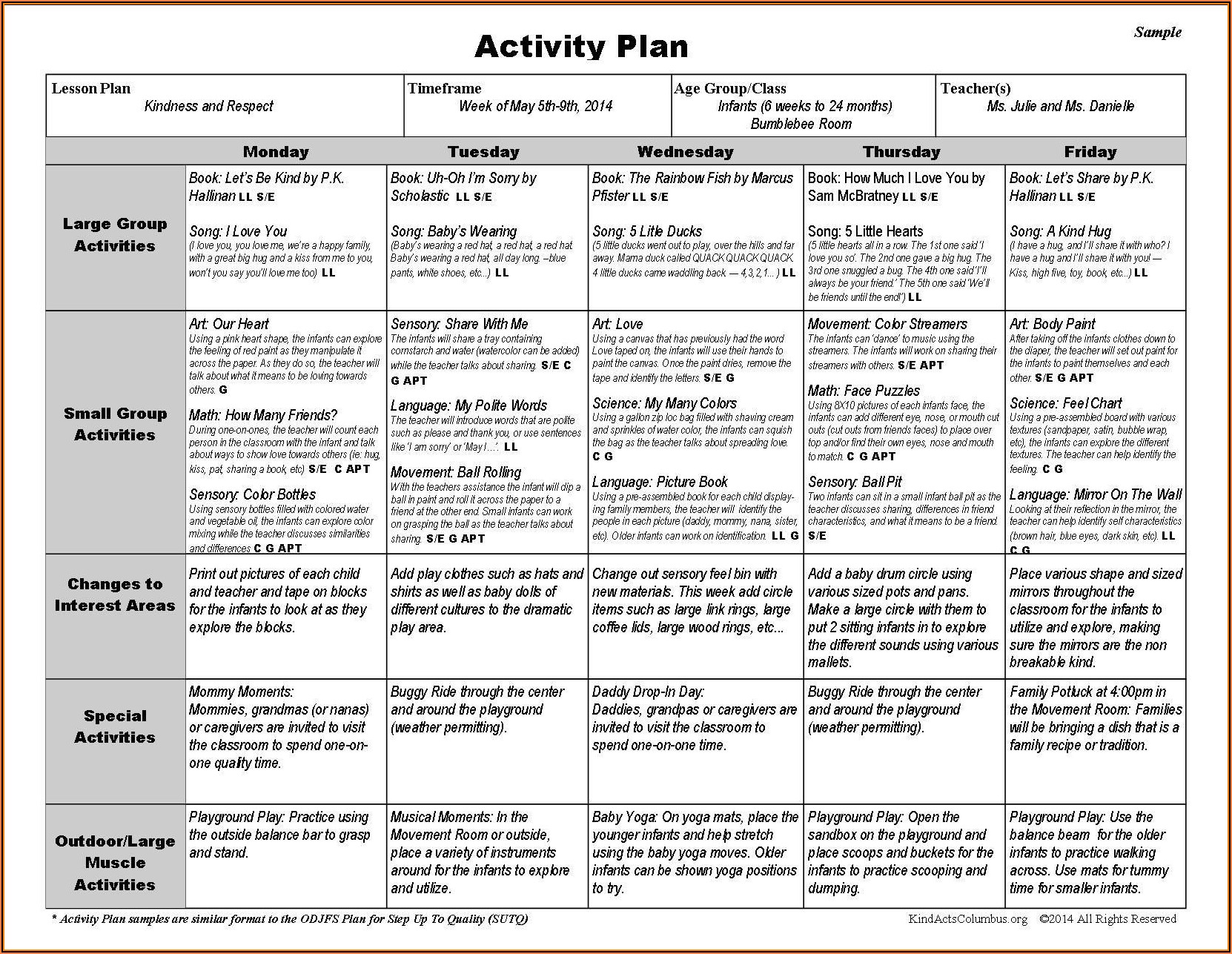 Creative Curriculum For Preschool Weekly Planning Form