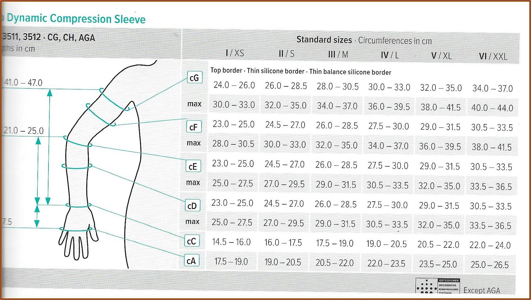 Custom Juzo Measurement Forms Glove