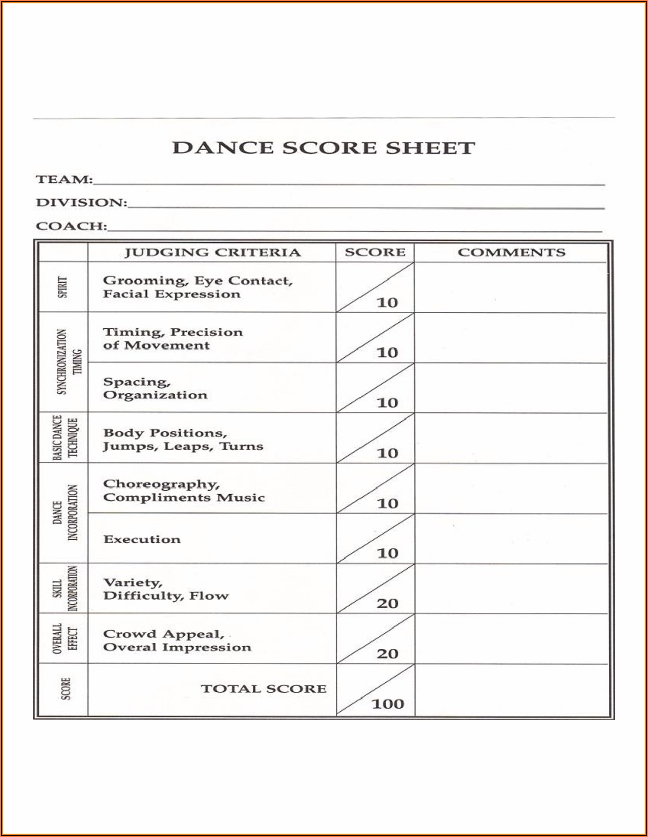Dance Instructor Evaluation Form
